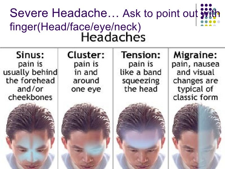 Ophthalmic Causes Of Headache