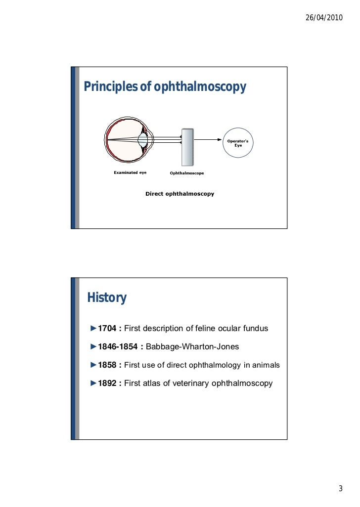 Atlas of Veterinary Ophthalmoscopy