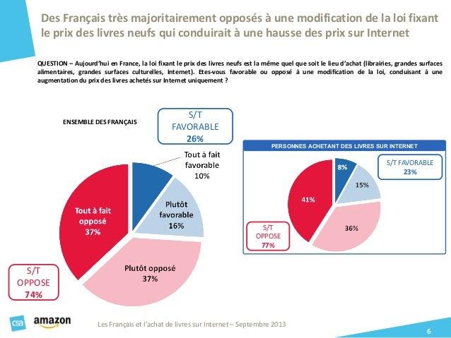 Des Français très majoritairement opposés à une modification de la loi fixant le prix des livres neufs qui conduirait à un...