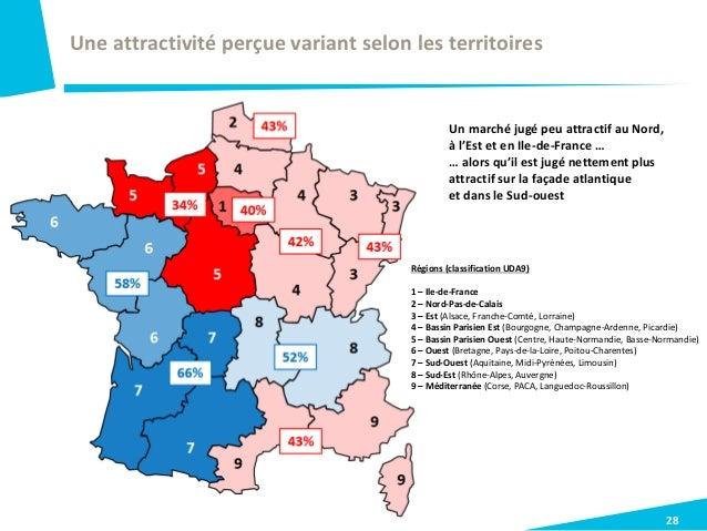 28 Une attractivité perçue variant selon les territoires Régions (classification UDA9) 1 – Ile-de-France 2 – Nord-Pas-de-C...