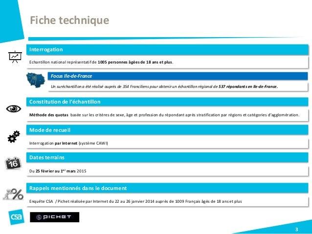 Fiche technique 3 Mode de recueil Dates terrains Interrogation Interrogation par Internet (système CAWI) Constitution de l...