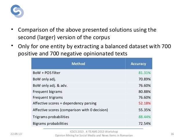 Results - Comparison • Comparison of the above presented solutions using the second (larger) version of the corpus • Only ...