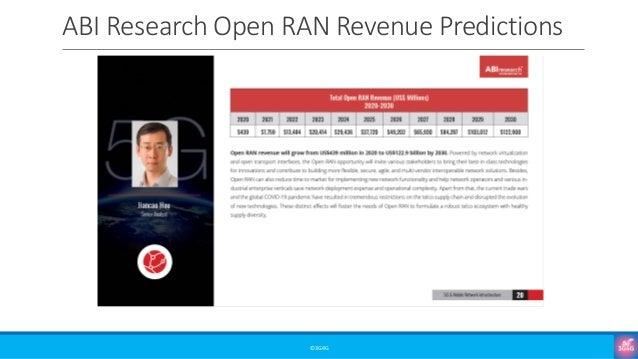 ABI Research Open RAN Revenue Predictions ©3G4G