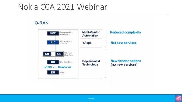 Nokia CCA 2021 Webinar ©3G4G