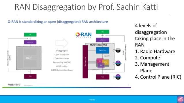 RAN Disaggregation by Prof. Sachin Katti ©3G4G 4 levels of disaggregation taking place in the RAN 1. Radio Hardware 2. Com...