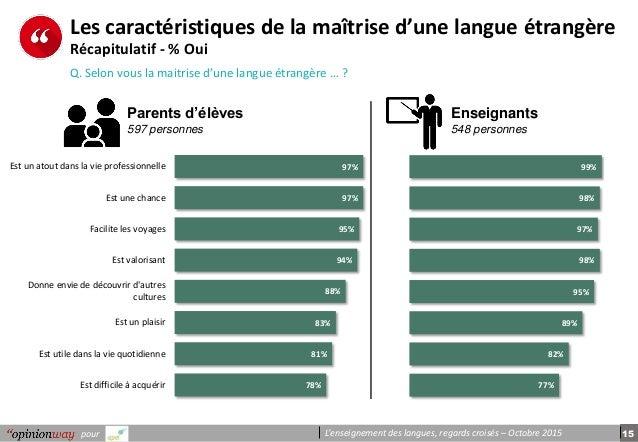15pour L'enseignement des langues, regards croisés – Octobre 2015 Les caractéristiques de la maîtrise d'une langue étrangè...