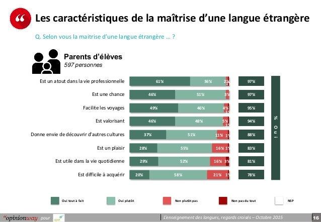 16pour L'enseignement des langues, regards croisés – Octobre 2015 Les caractéristiques de la maîtrise d'une langue étrangè...