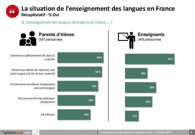 7pour L'enseignement des langues, regards croisés – Octobre 2015 La situation de l'enseignement des langues en France Réca...