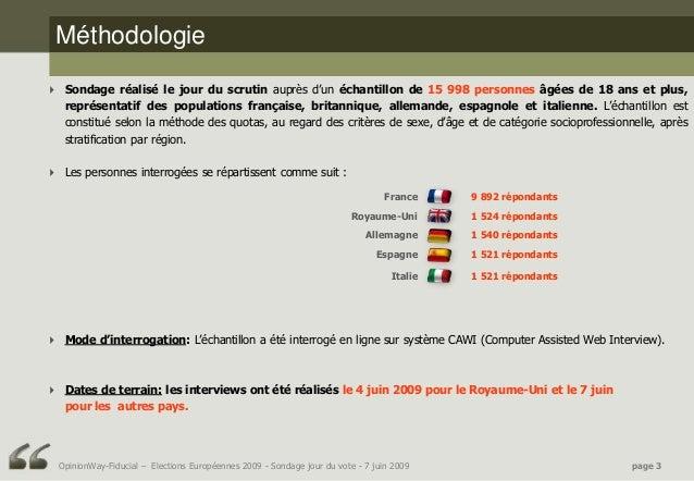 opinionway europ ennes 2009 sondage jour du vote. Black Bedroom Furniture Sets. Home Design Ideas