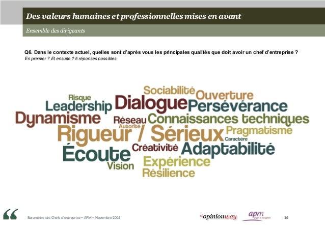 Baromètre des Chefs d'entreprise – APM – Novembre 2014 16 Q6. Dans le contexte actuel, quelles sont d'après vous les princ...