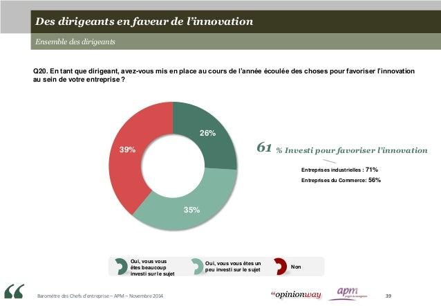 Baromètre des Chefs d'entreprise – APM – Novembre 2014 39 Des dirigeants en faveur de l'innovation Ensemble des dirigeants...