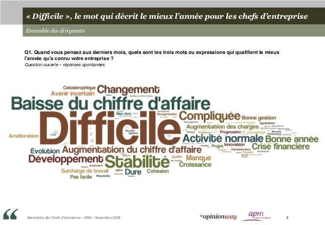 Baromètre des Chefs d'entreprise – APM – Novembre 2014 4 « Difficile », le mot qui décrit le mieux l'année pour les chefs ...