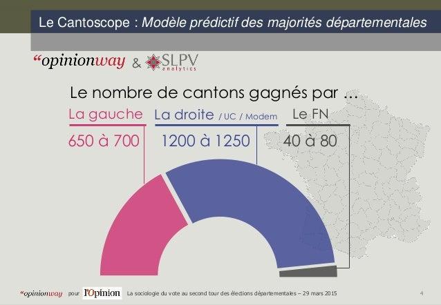La sociologie du vote au second tour des lections - Chambre departementale des notaires 29 ...