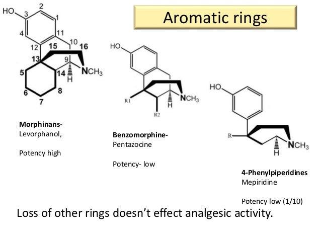 exenatide structure activity relationship of morphine