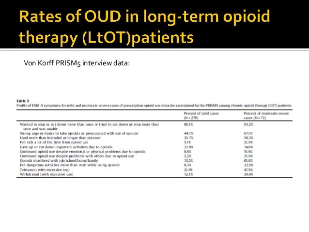  DSMV opioid dependence indicators:  *Tolerance, as defined by either of the following: (a) a need for markedly increase...