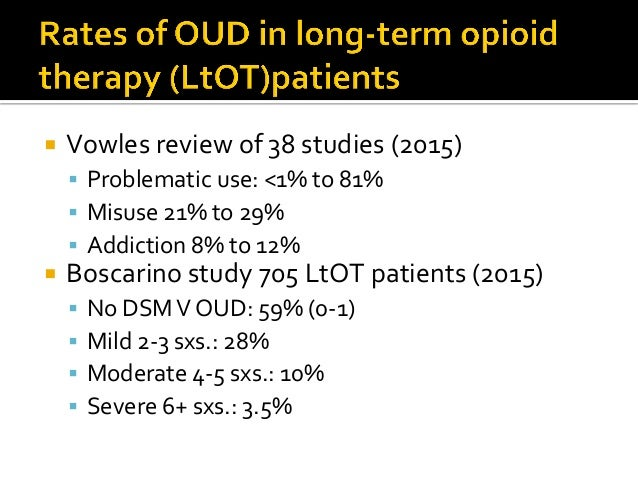  Von Korff: OUD in LtOT patients by PRISM after opioid dose and risk reduction initiative  21.5% COT patients in the int...