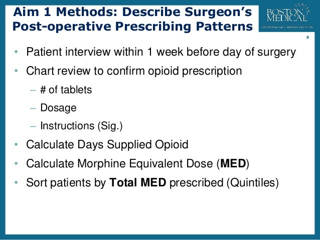 Opioid Analgesia Use After Ambulatory Surgery Mismatch Between Quant