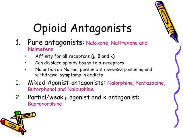 Opioid Antagonisten