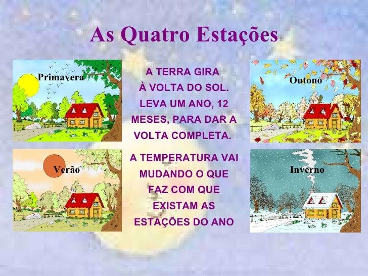 As Quatro Estações Primavera  Verão  Outono  Inverno  A TERRA GIRA  À VOLTA DO SOL. LEVA UM ANO, 12 MESES, PARA DAR A VOLT...