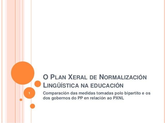 O PLAN XERAL DE NORMALIZACIÓN  LINGÜÍSTICA NA EDUCACIÓN  Comparación das medidas tomadas polo bipartito e os  dos gobernos...