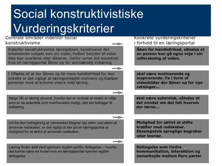 Social konstruktivistiske Vurderingskriterier Indenfor konstruktivistisk læringsteori, konstruerer det erkendende subjekt ...