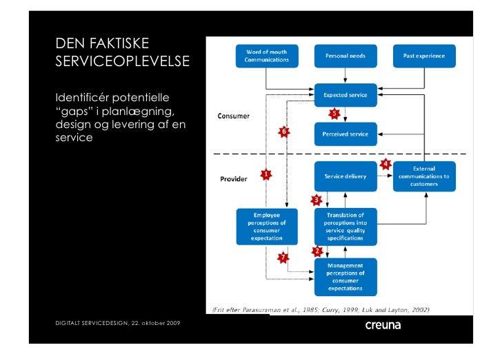 """DEN FAKTISKE SERVICEOPLEVELSE  Identificér potentielle """"gaps"""" i planlægning, design og levering af en service     DIGITALT..."""