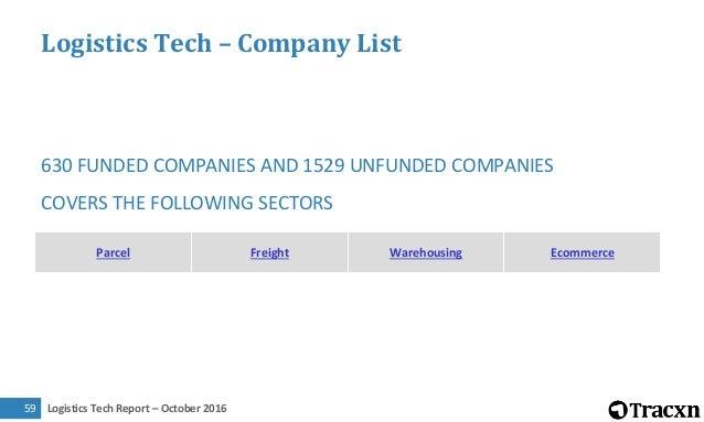 Logistics Tech Report – October 201661 Parcel (2/119) Company Overview Business Model Total Funding Eurosender (2014, Ljub...