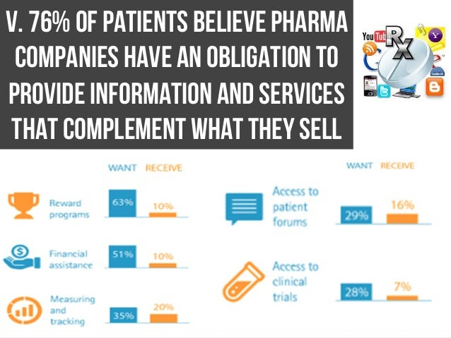 OPMA Health Care Trends Wikibrands Presentation (Harvestfest)
