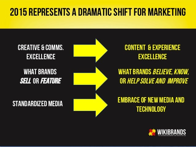 """What is the GOOD Content?  """"Content  marke/ng  is  the  horest  trend  in  marke/ng  because  it  is  the  biggest  gap  b..."""