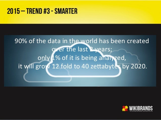 2015 – TREND #7 – HYPER-CONNECTED  In  developed  worlds,  we  will  each  have  26  smart,  connected  objects  per  pers...