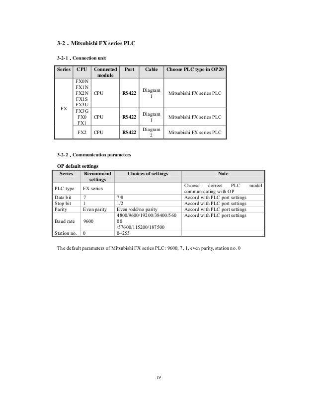 op manual hardware 21 638?cb=1459323846 op manual hardware mitsubishi fx wiring diagram at edmiracle.co