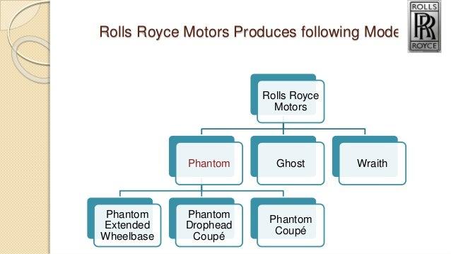 76 rolls royce wiring diagram royce free printable wiring diagrams
