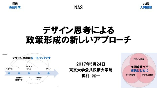 デザイン思考による 政策形成の新しいアプローチ 2017年5月24日 東京大学公共政策大学院 奥村 裕一 NAS 1 将来 仮説形成 共感 人間観察 英国政策ラボ 市民とともに