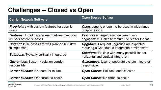 Open Source in a Closed Network