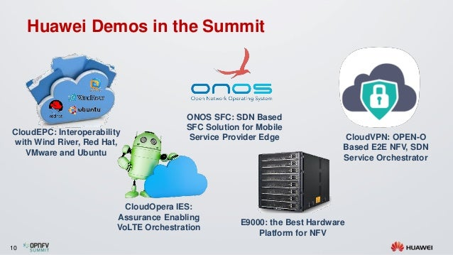 Summit 16: Keynote: Huawei - Road to All- Cloud Carrier Network