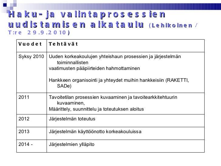 Haku- ja valintaprosessien uudistamisen aikataulu  (Lehikoinen  / T:re  29.9.2010 ) Vuodet Tehtävät Syksy 2010 Uuden korke...