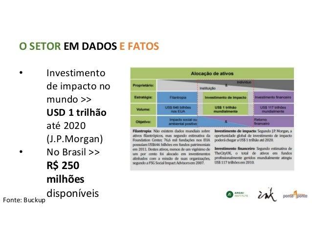O SETOR EM DADOS E FATOS Fonte: Buckup • Investimento de impacto no mundo >> USD 1 trilhão até 2020 (J.P.Morgan) • No Bras...