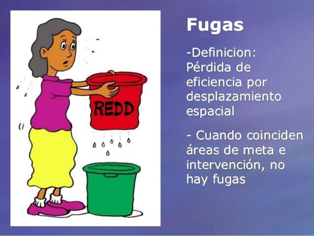 Fugas -Definicion: Pérdida de eficiencia por desplazamiento espacial - Cuando coinciden áreas de meta e intervención, no h...