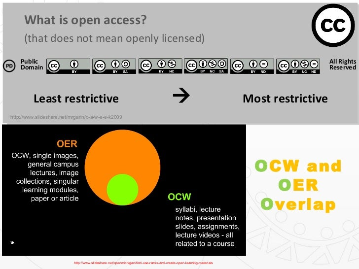 What is open access?     (that does not mean openly licensed)    Public                                                   ...