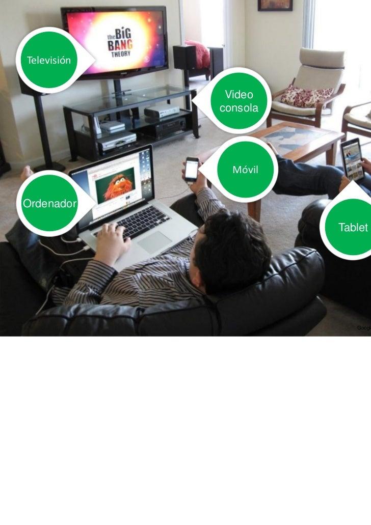 Televisión              Video             consola               MóvilOrdenador                       Tablet               ...