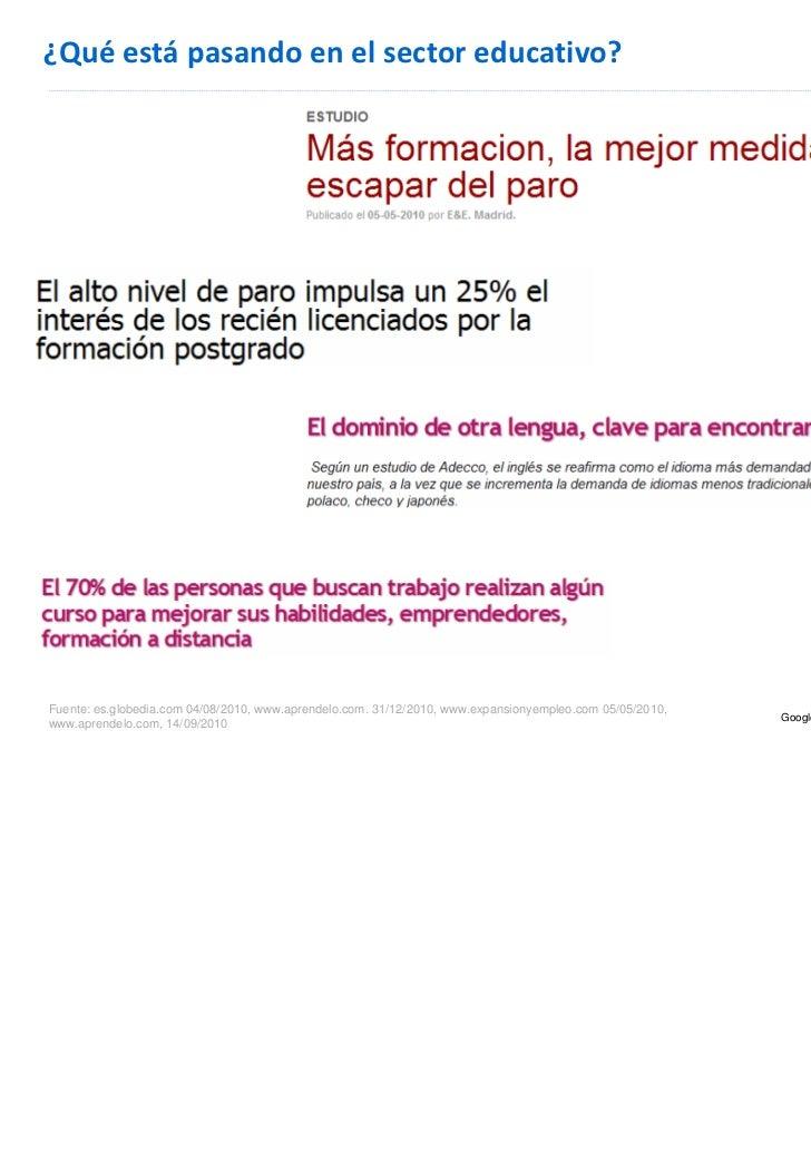 ¿Quéestápasandoenelsectoreducativo?Fuente: es.globedia.com 04/08/2010, www.aprendelo.com. 31/12/2010, www.expansiony...