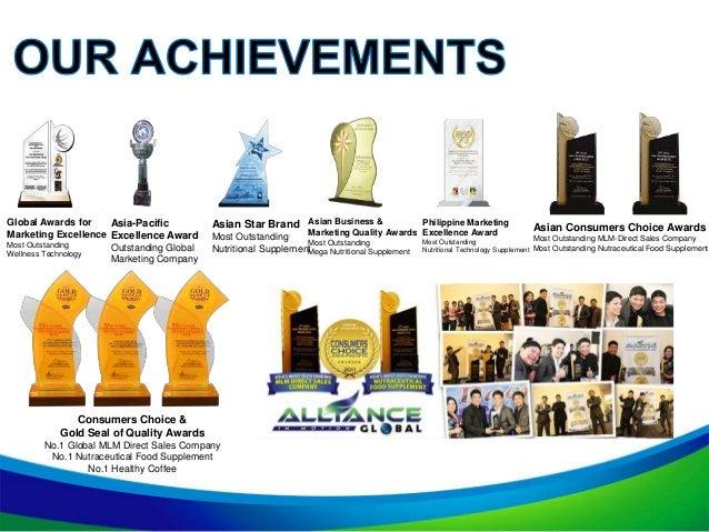 AIM Global Business Opportunity Presentation