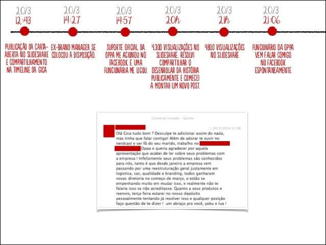 20/3 12:43 PubliCaçãO da Carta- aberTa no slidEsharE E comPartiLhameNto Na tiMelinE da giCa 20/3 21h 4800 visuAlizaçõEs no...