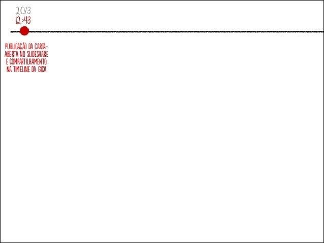 20/3 12:43 PubliCaçãO da Carta- aberTa no slidEsharE E comPartiLhameNto Na tiMelinE da giCa
