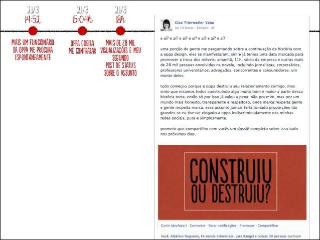 21/3 18h Mais dE 28 mil VisualiZaçõEs e Meu sEgundO Post De stAtus Sobre o asSunto 21/3 14:52 Mais Um fuNcionáriO Da opPa ...