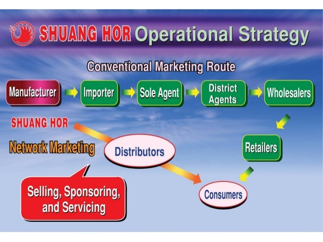 Shuang Hor OPP ( Oppurtinity Presentation Preview) - A Multi-Level Marketing compony