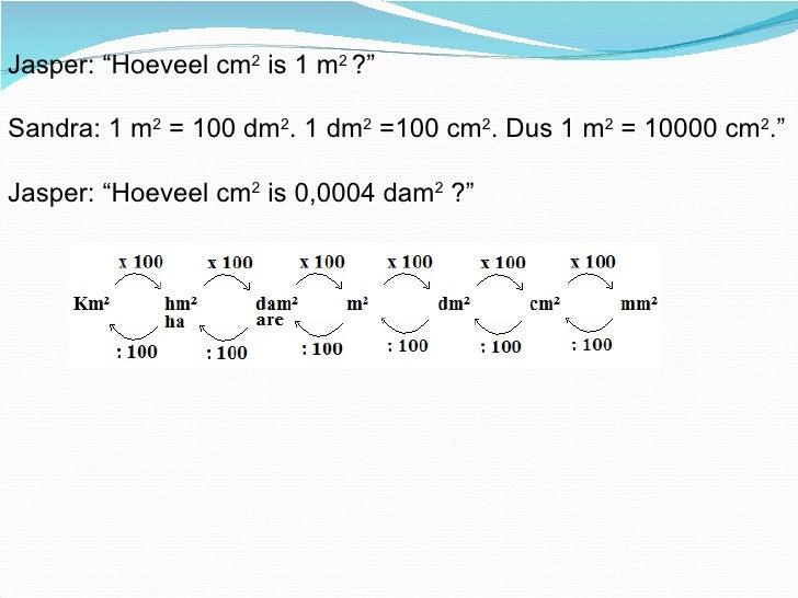 Oppervlakte eenheden - Cm breedte van de basis tabel ...