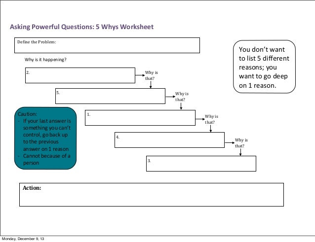 Printables 5 Whys Worksheet whys worksheet versaldobip 5 versaldobip