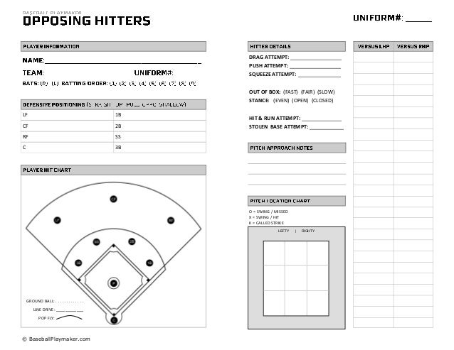 Baseball hitter scouting chart for Baseball position chart template