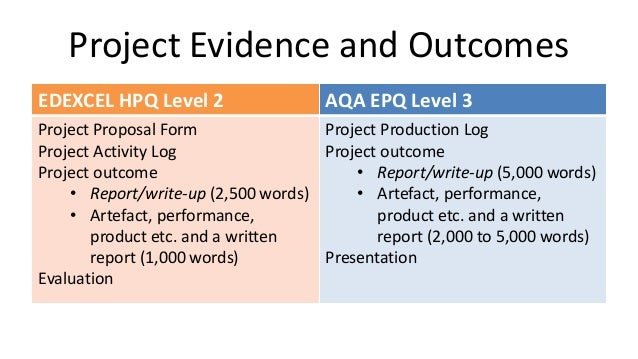 What is an extended project?